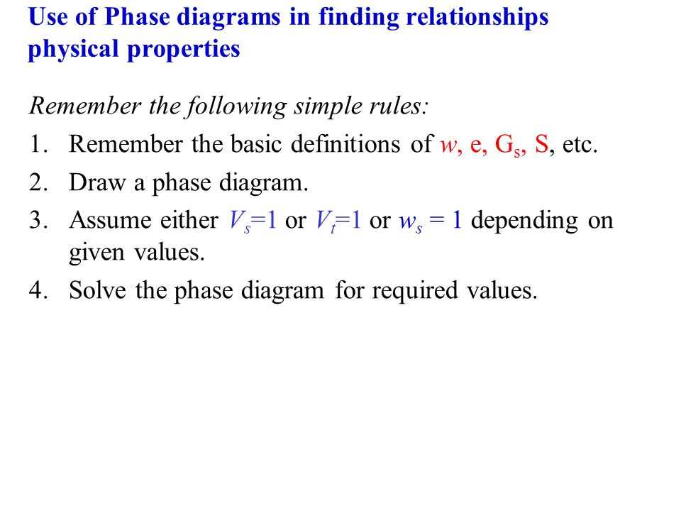 Use of Phase diagrams in finding relationships physical properties