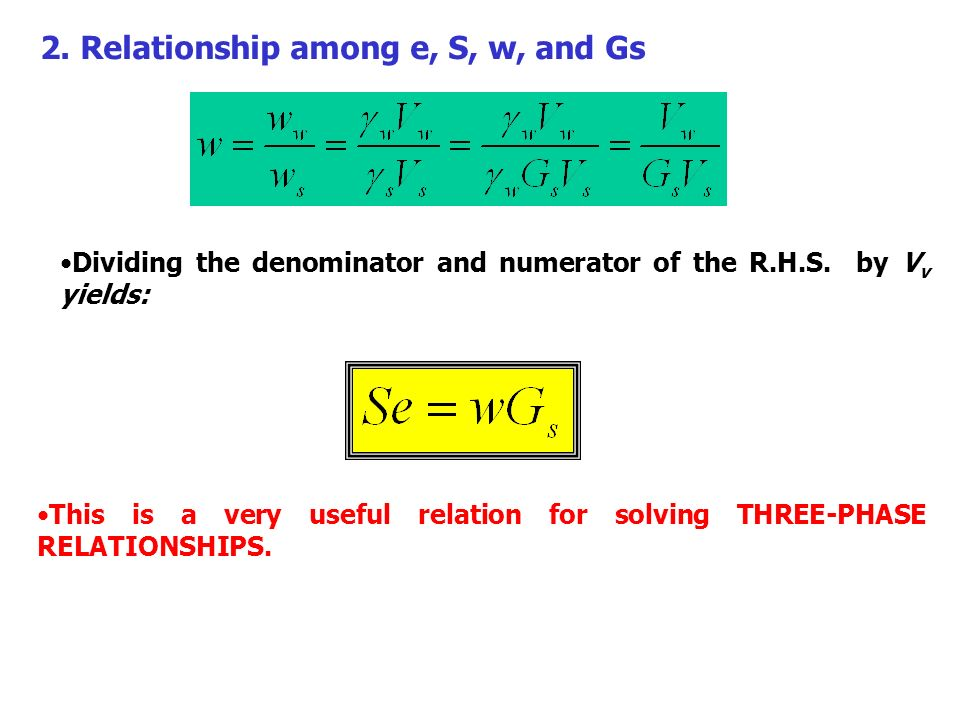 2. Relationship among e, S, w, and Gs