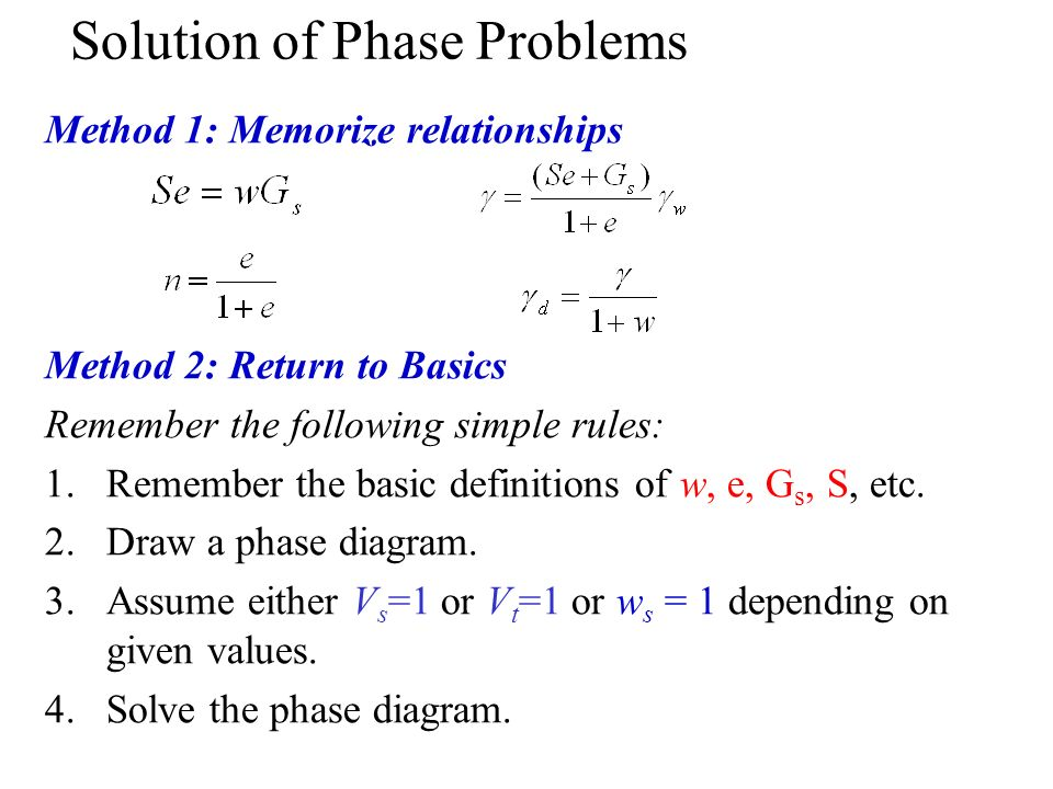 Solution of Phase Problems