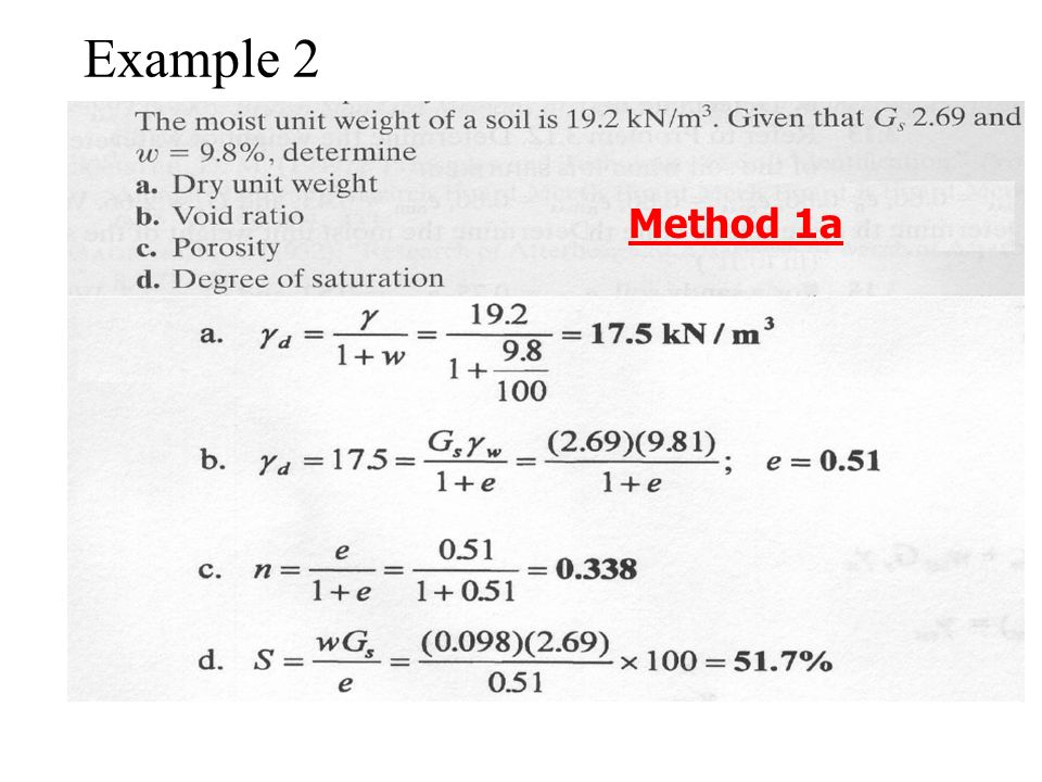 Example 2 Method 1a