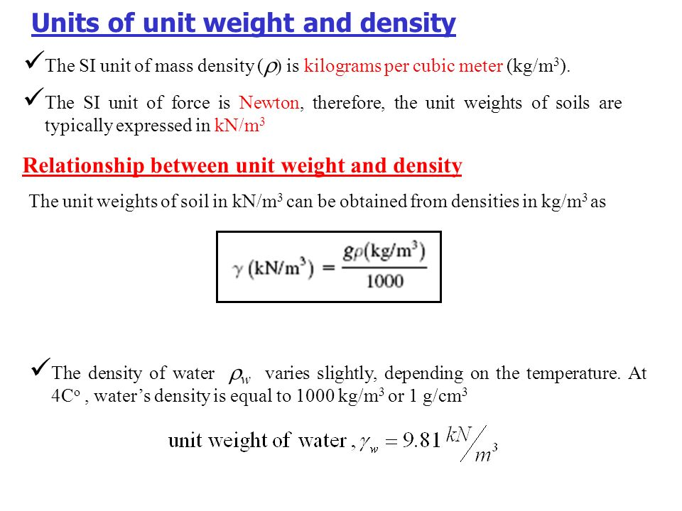 Units of unit weight and density