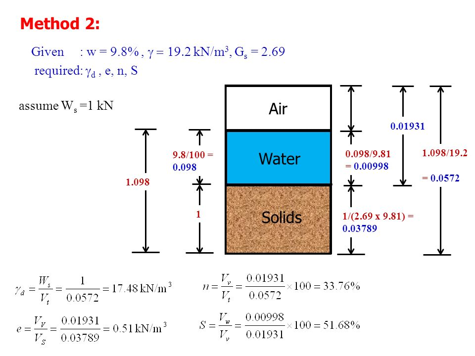 Method 2: Air Water Solids