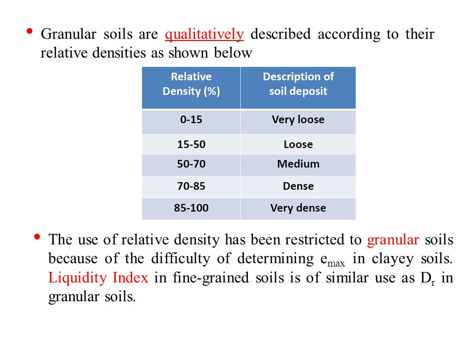Granular soils are qualitatively described according to their relative densities as shown below