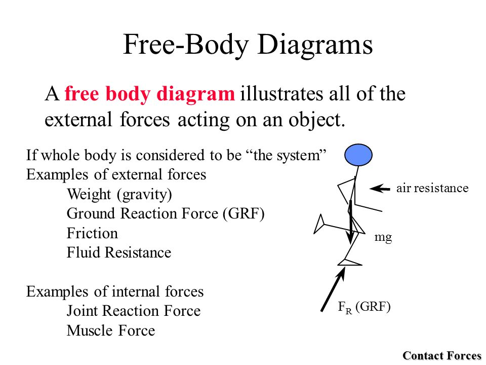 force f force a push or pull acting on a body ppt download