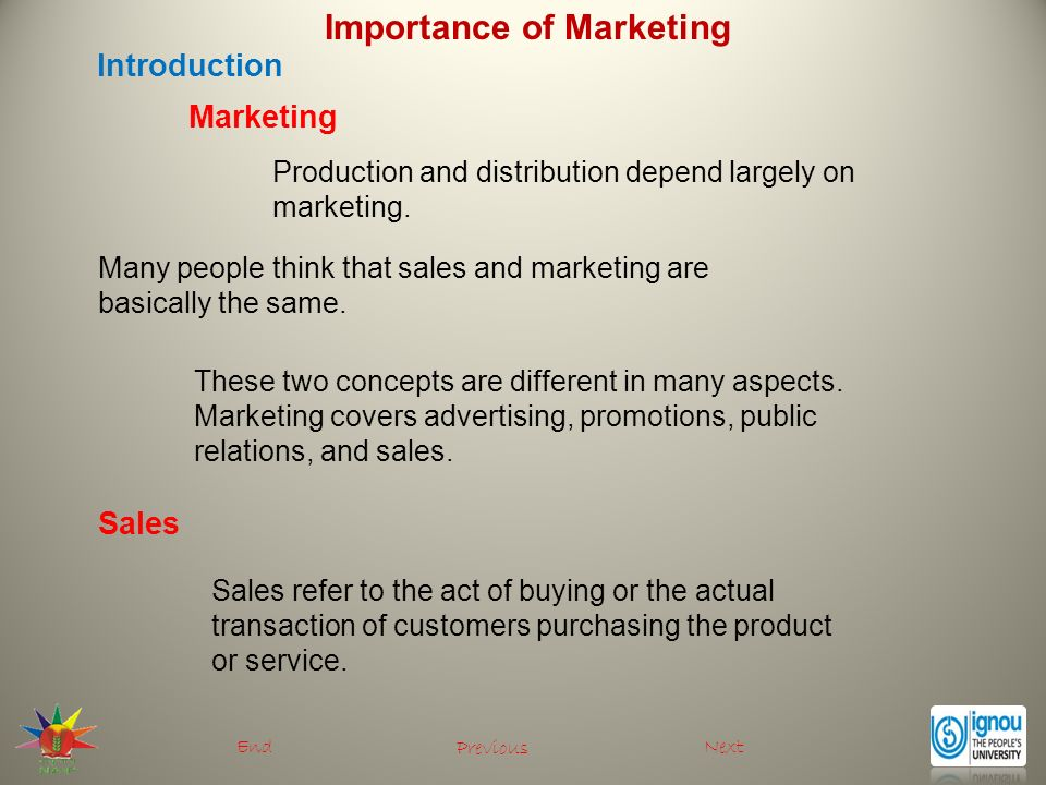 importance of advertising in marketing