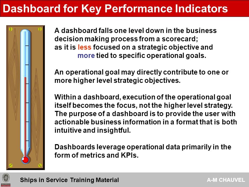 120 Tmsa Key Performance Indicators Examples Ppt Video Online