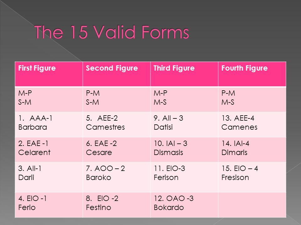 15 Valid Form Venn Diagrams Residential Electrical Symbols