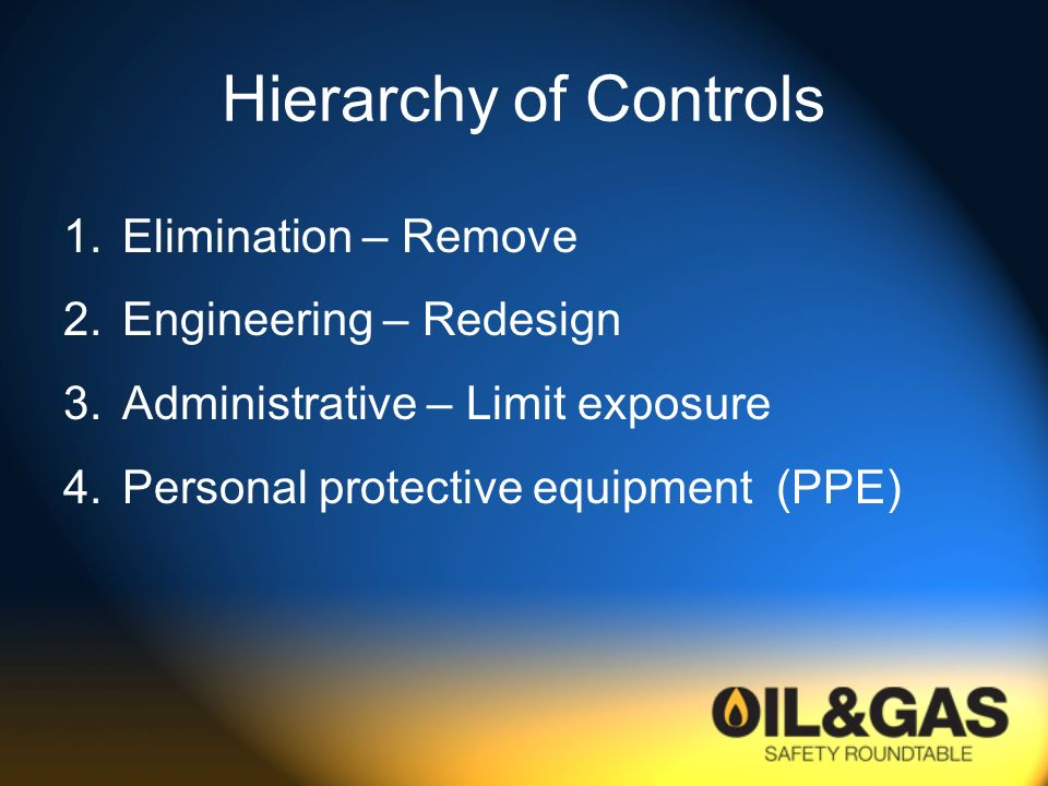 Hierarchy of Controls Elimination – Remove Engineering – Redesign