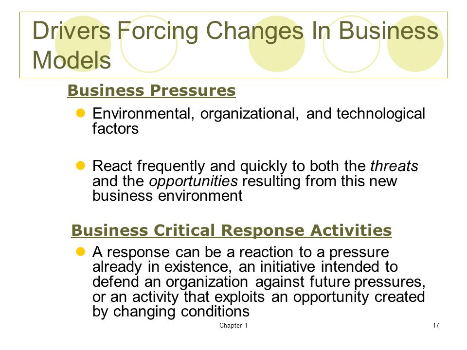 Drivers Forcing Changes In Business Models