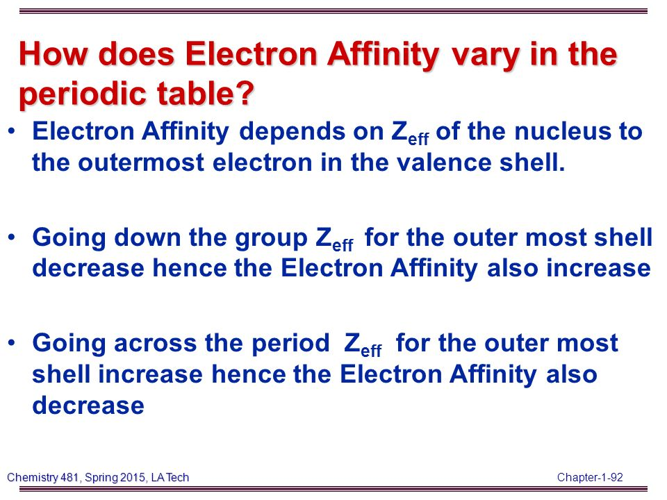 Chemistry 48101 spring 2015 instructor dr upali siriwardane how does electron affinity vary in the periodic table urtaz Image collections