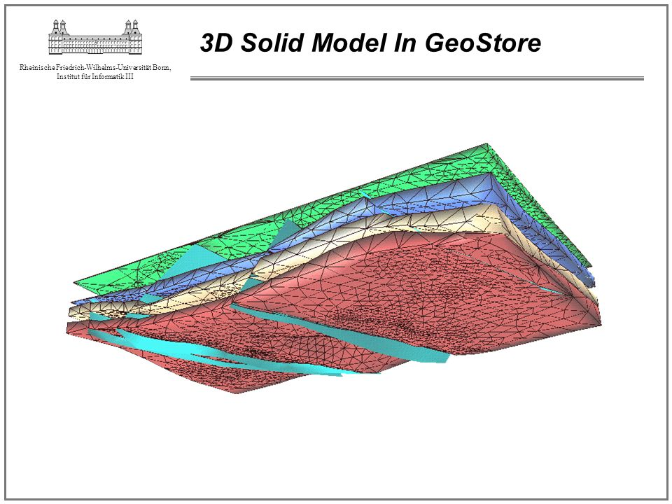 3D Solid Model In GeoStore