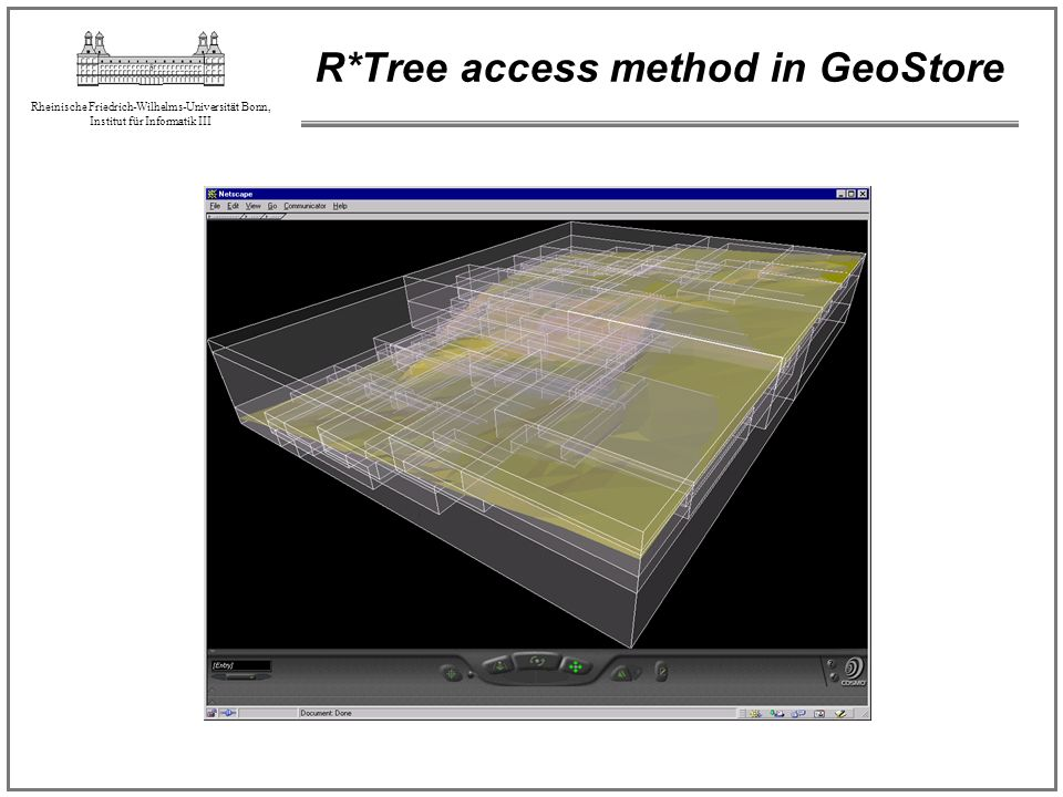 R*Tree access method in GeoStore