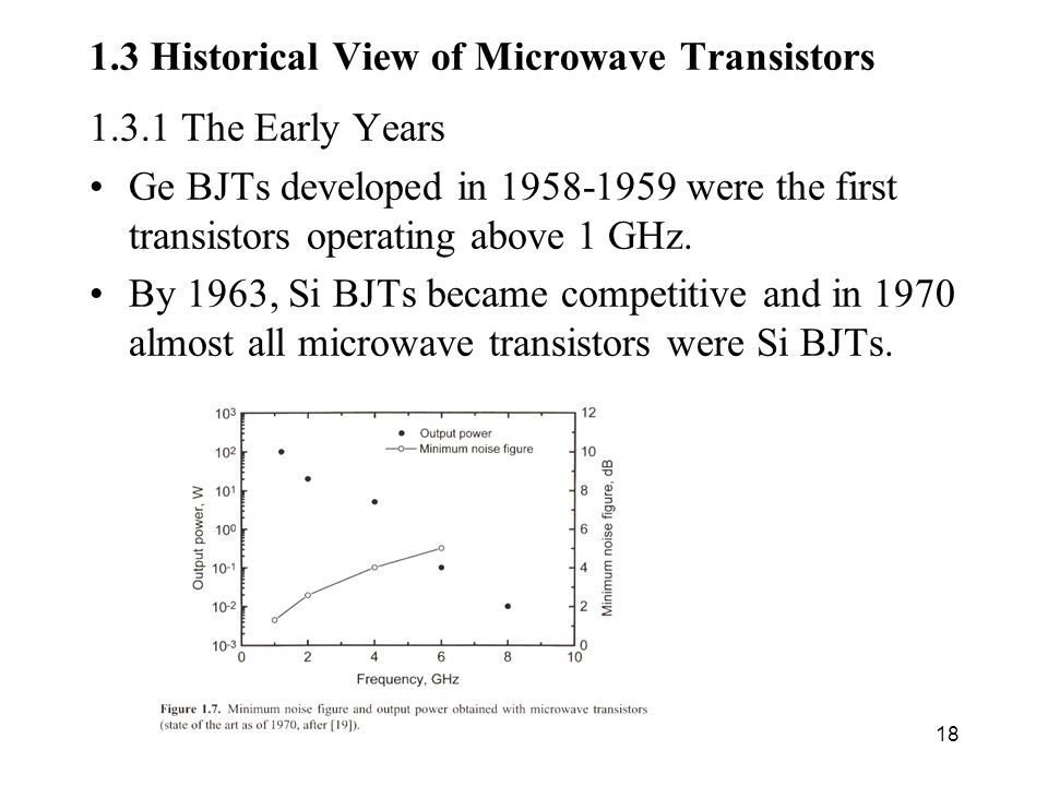 1 3 Historical View Of Microwave Transistors