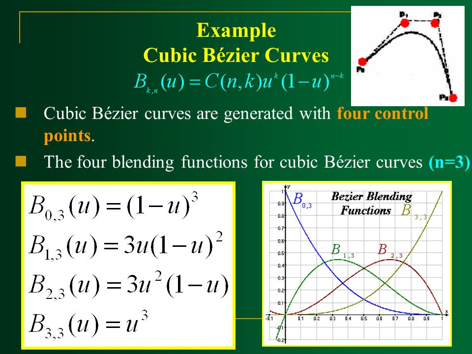 Curve Modeling Bézier Curves - ppt video online download