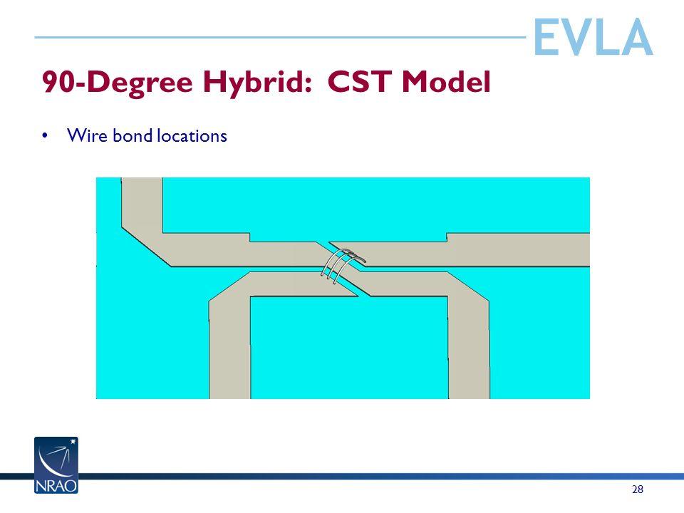 A Planar OMT for the EVLA - ppt video online download