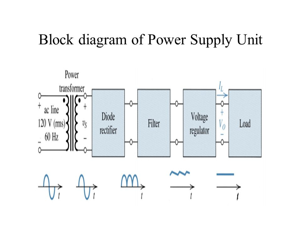 Power Supplies Biasing Bjt And Mosfet Ppt Download