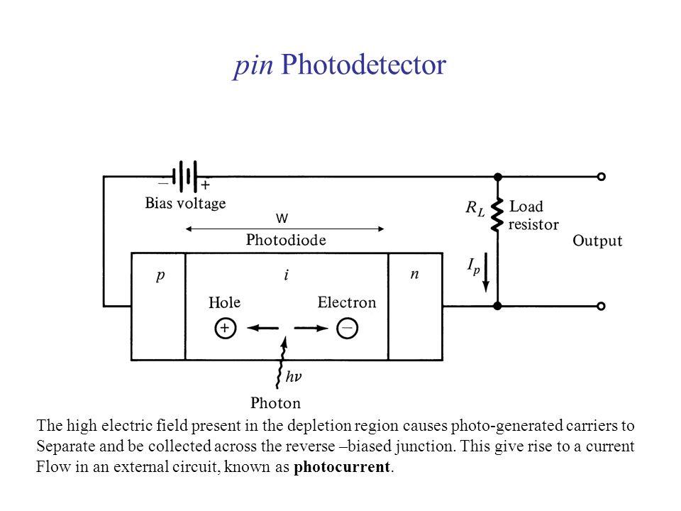 Chapter 6 Photodetectors  - ppt download