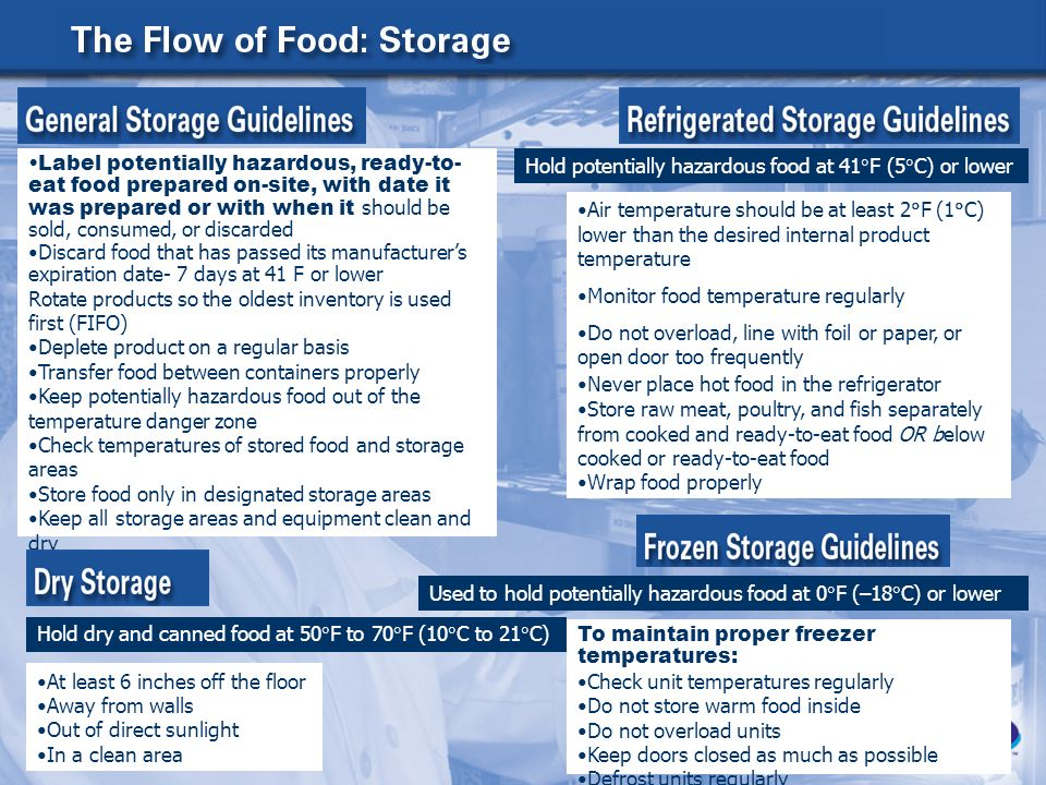 Potentially Hazardous Ready To Eat Food Should Be Used With