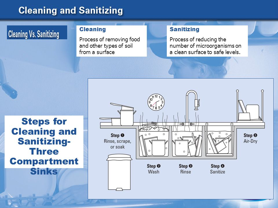 Introduction To Culinary Arts Kitchen Safety Sanitation