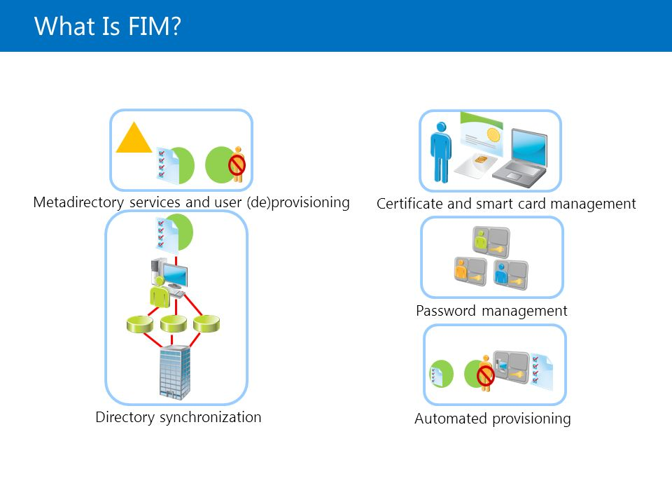What Is FIM Metadirectory services and user (de)provisioning