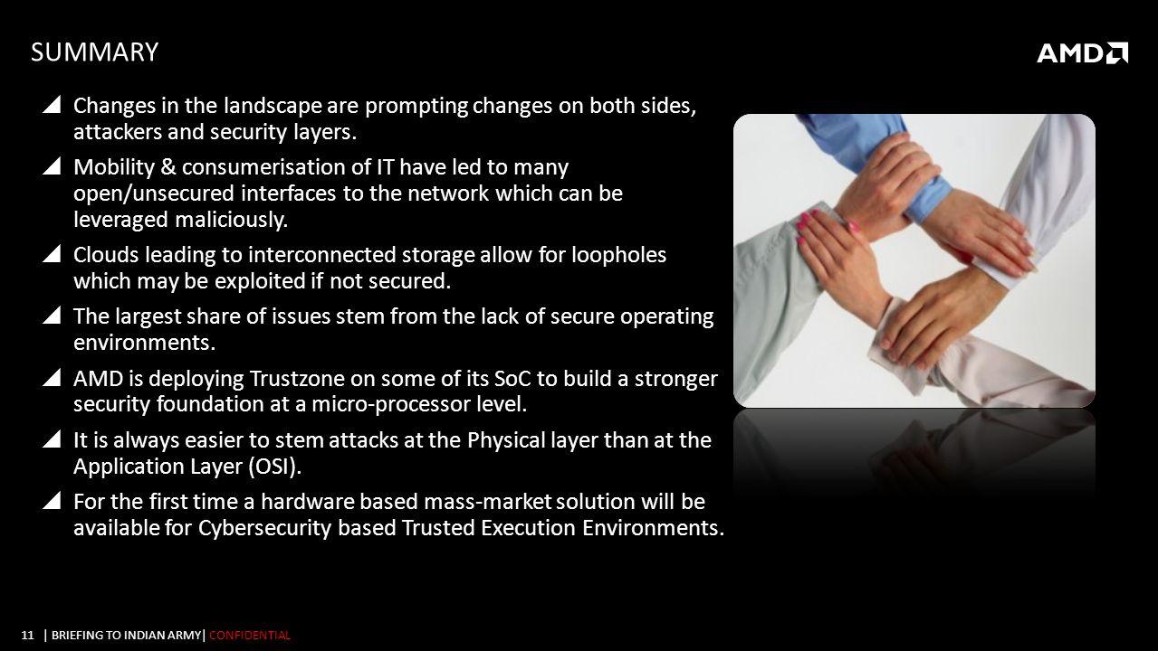AMD platform security processor - ppt video online download