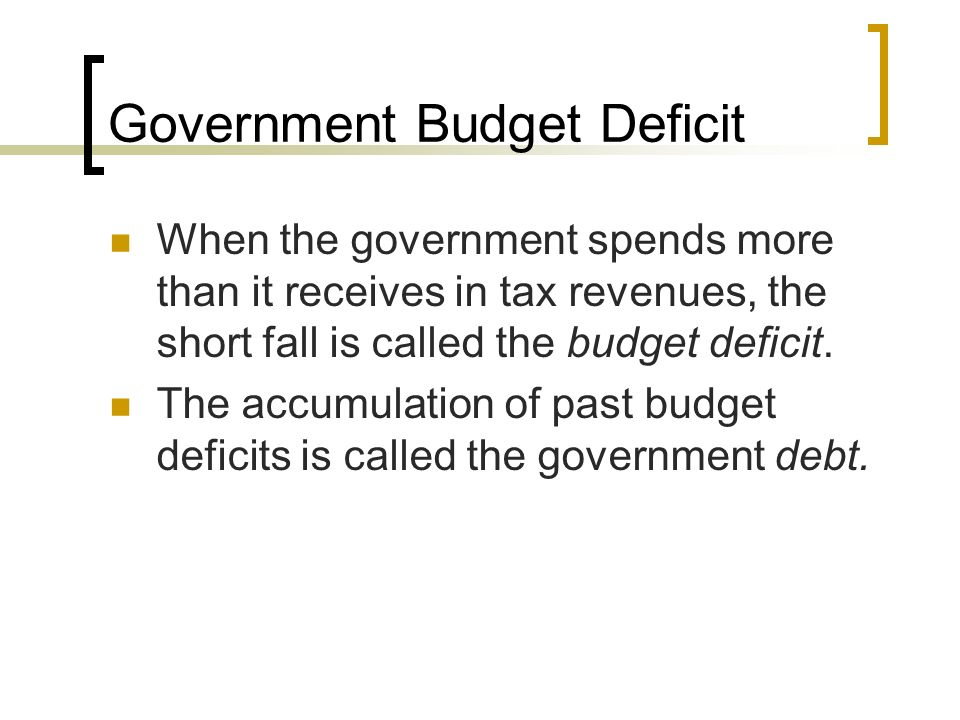 Government Budget Deficit