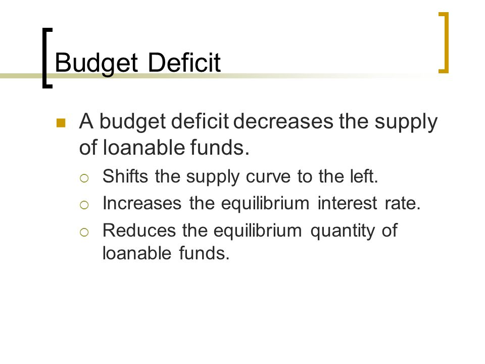 Budget Deficit A budget deficit decreases the supply of loanable funds. Shifts the supply curve to the left.