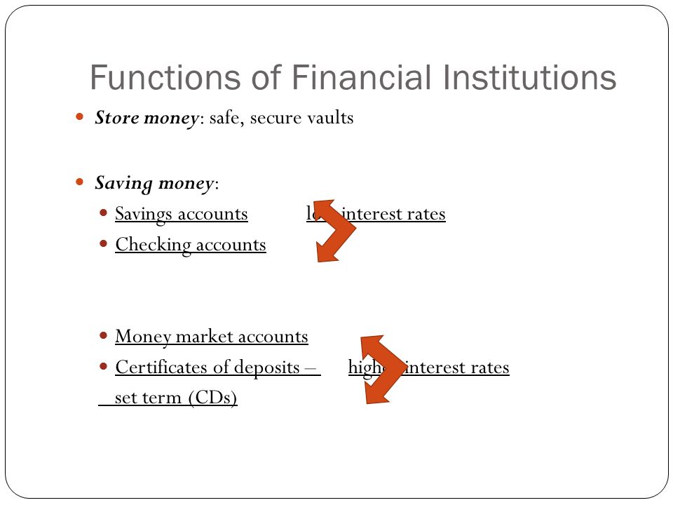 Chapter 10 Money Banking Finance Ppt Video Online Download