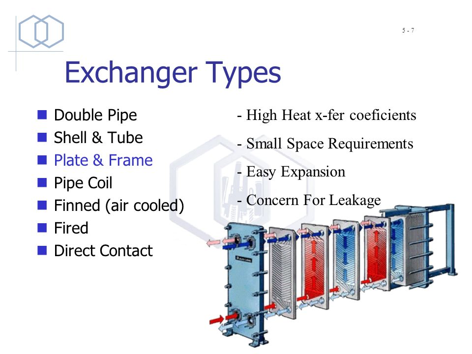 11 Exchanger ...  sc 1 st  SlidePlayer & Pu0026ID Design and Equipment Selection - ppt video online download