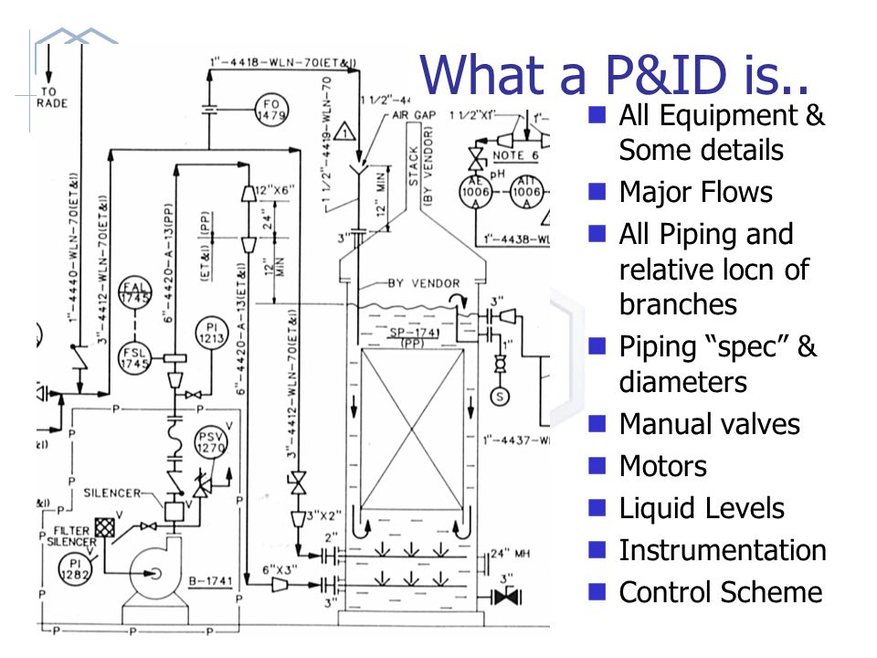 p u0026id design and equipment selection