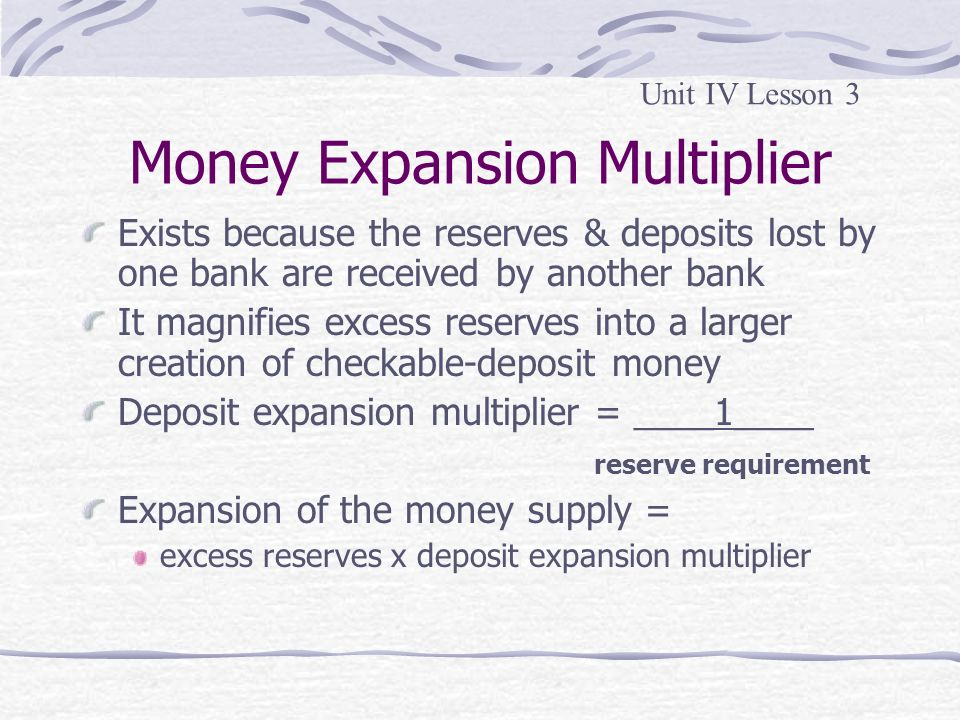 Money Expansion Multiplier