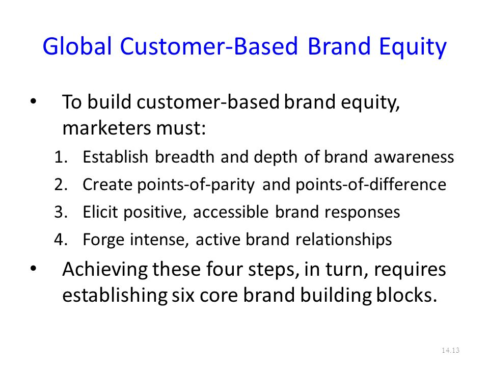 Global Customer-Based Brand Equity