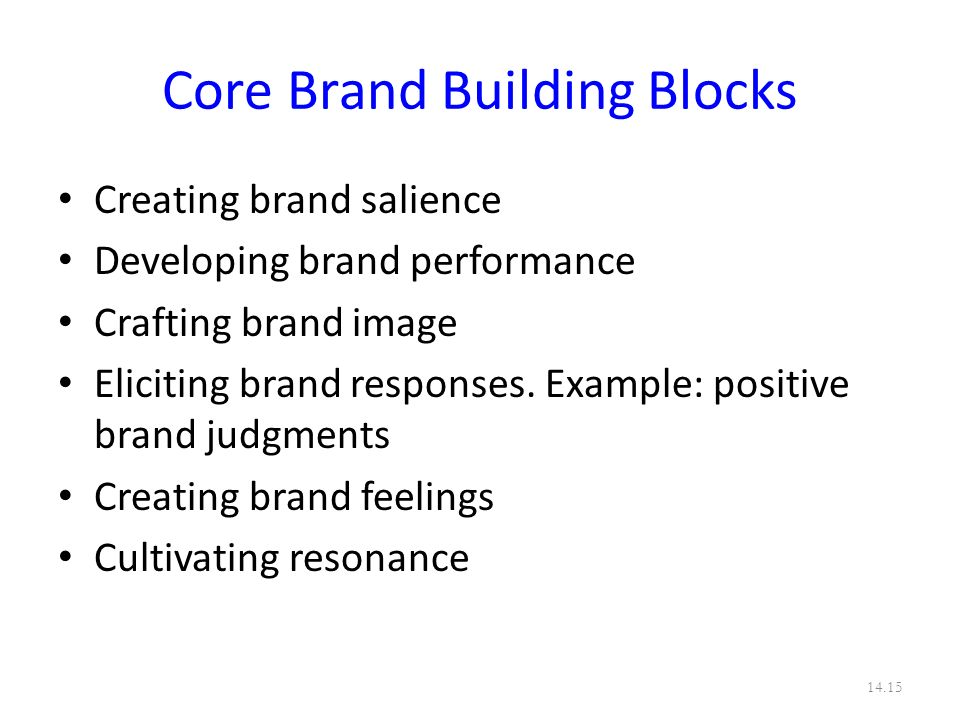 Core Brand Building Blocks