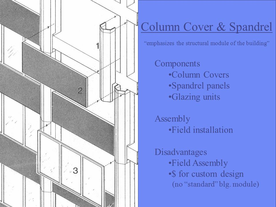 Chapter 21 Cladding With Metal Amp Glass Ppt Video Online