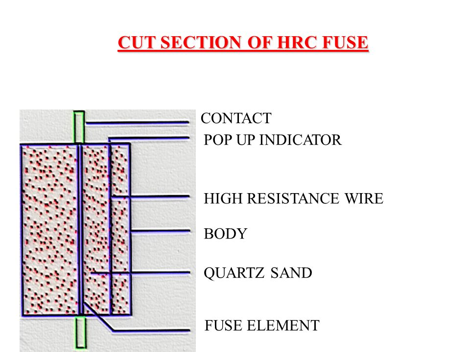 Standards Low Voltage Below Or Equal To 1000v For Ac 1200v For Dc