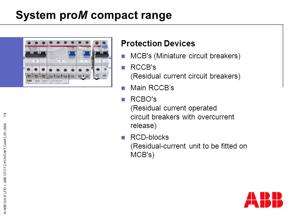 new ranges system prom compact® and compact home ppt video online