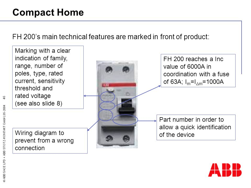 New ranges System proM compact® and Compact Home - ppt video ... on