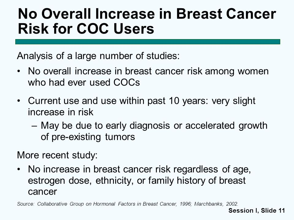 No Overall Increase in Breast Cancer Risk for COC Users
