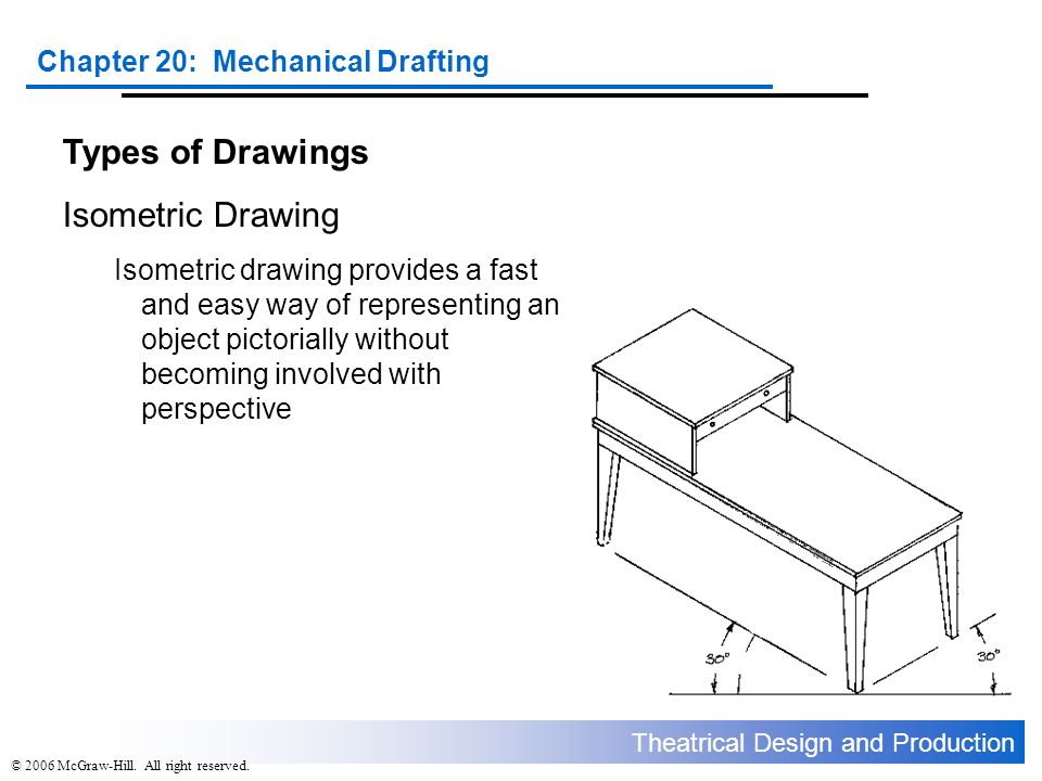 Types Of Drawings Isometric Drawing