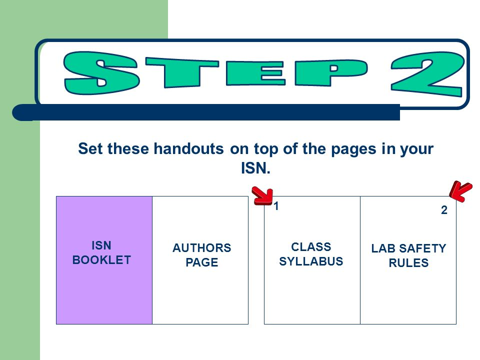 Set these handouts on top of the pages in your ISN.