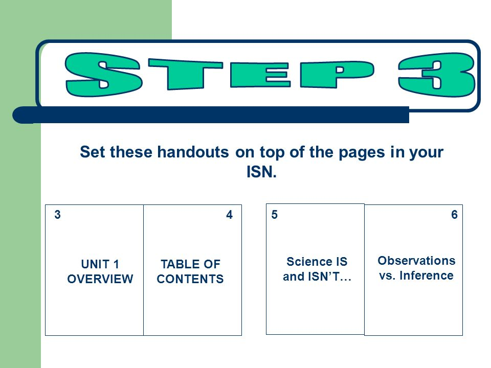 STEP 3 Set these handouts on top of the pages in your ISN