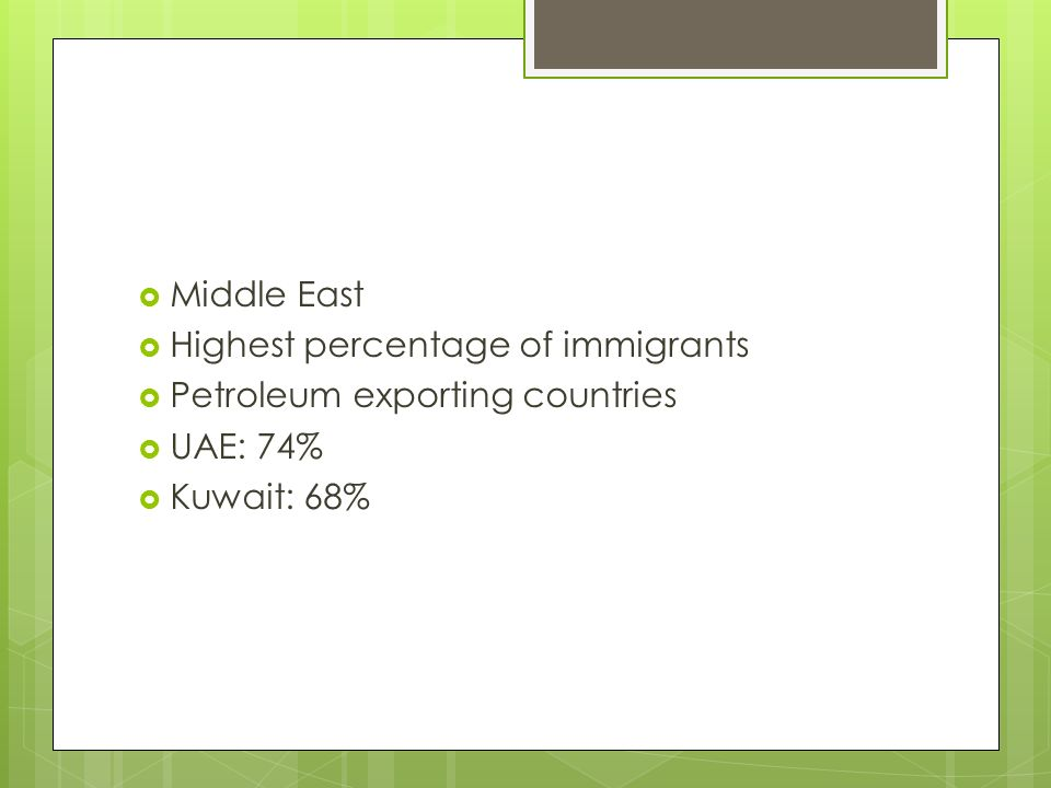 Middle East Highest percentage of immigrants Petroleum exporting countries UAE: 74% Kuwait: 68%
