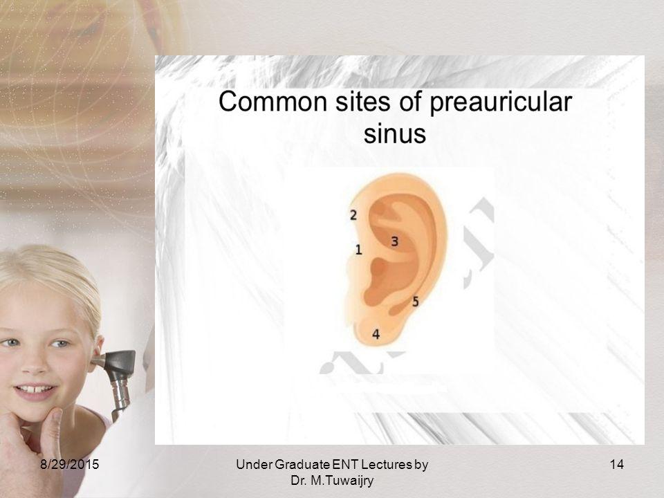 Diseases of External Ear - ppt download