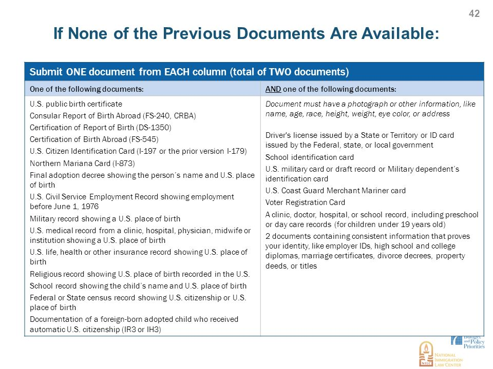 Overview Of Immigrant Eligibility Policies And Enrollment Processes