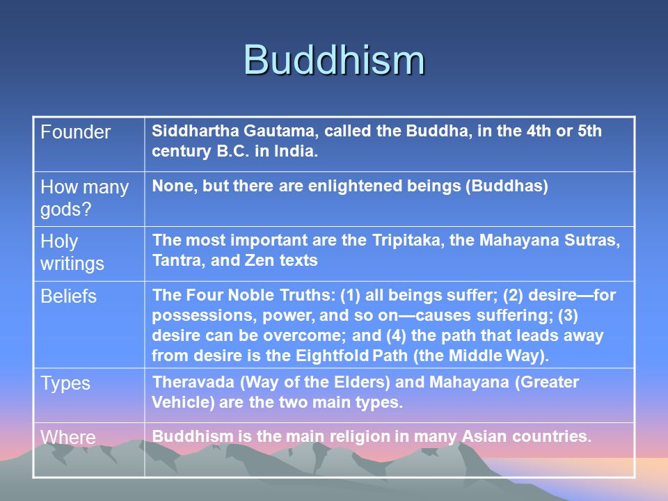 Buddhism Founder How many gods Holy writings Beliefs Types Where