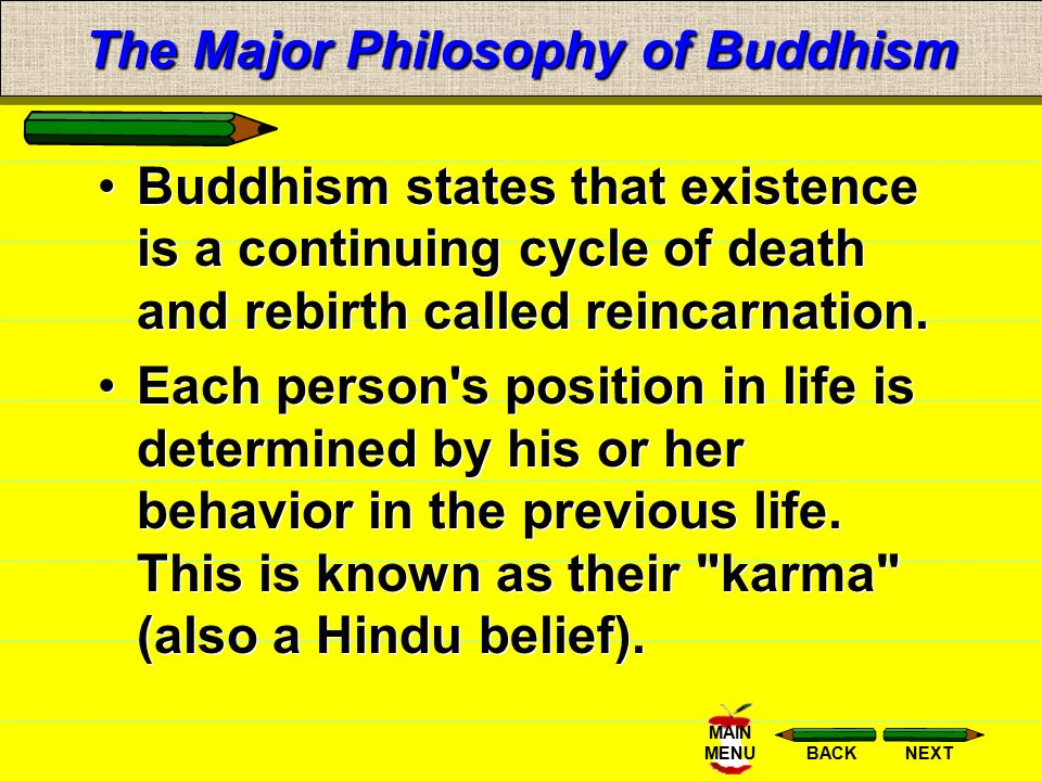 The Major Philosophy of Buddhism