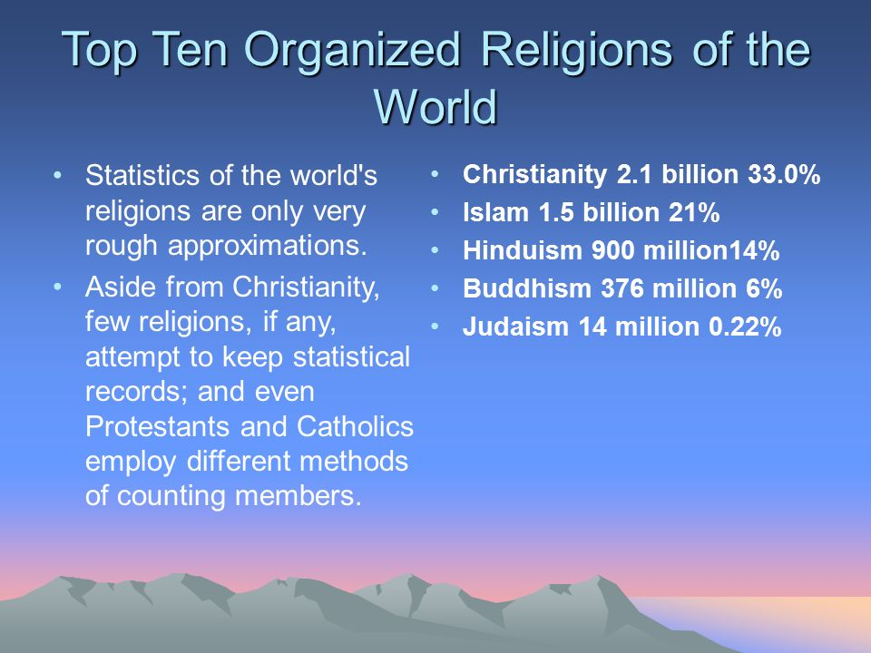 Top Ten Organized Religions of the World