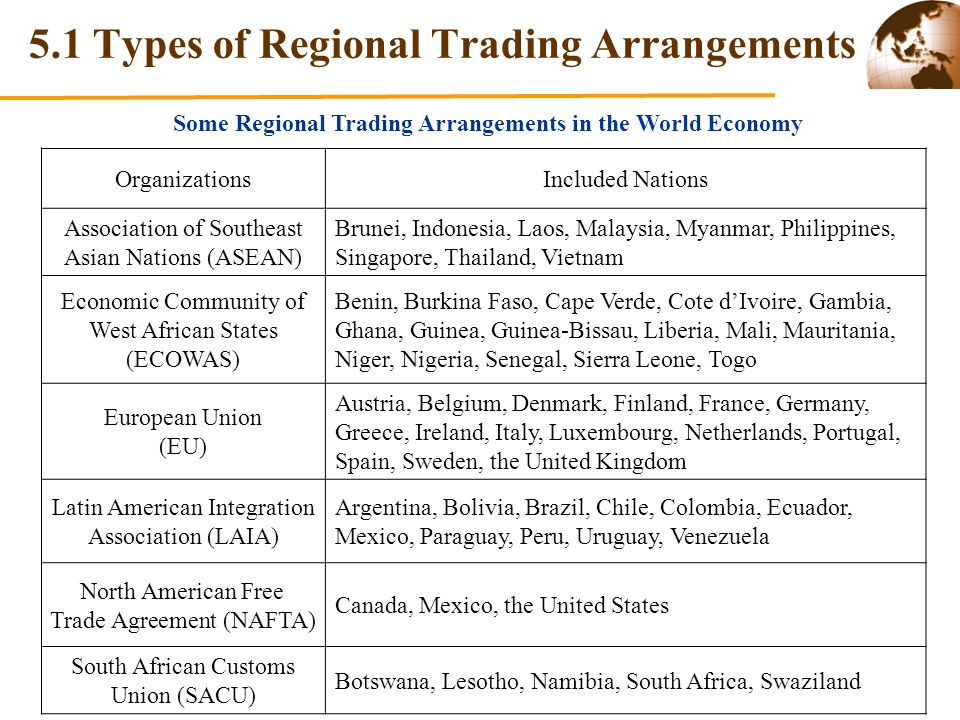 Regional Trading Arrangements Ppt Video Online Download
