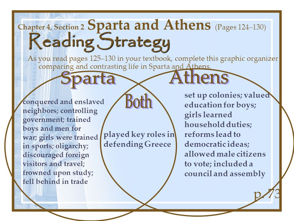 compare contrast athens and sparta