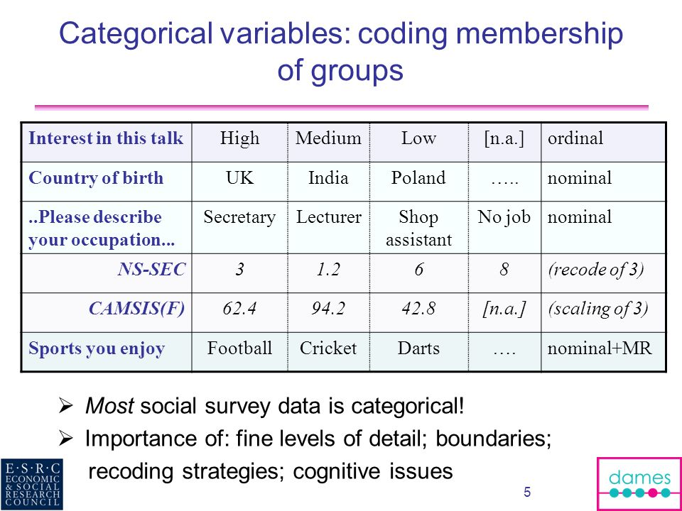 Categorical variables: coding membership of groups